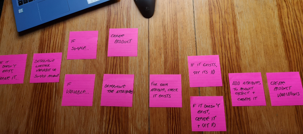 a photograph of some planning Post-It notes